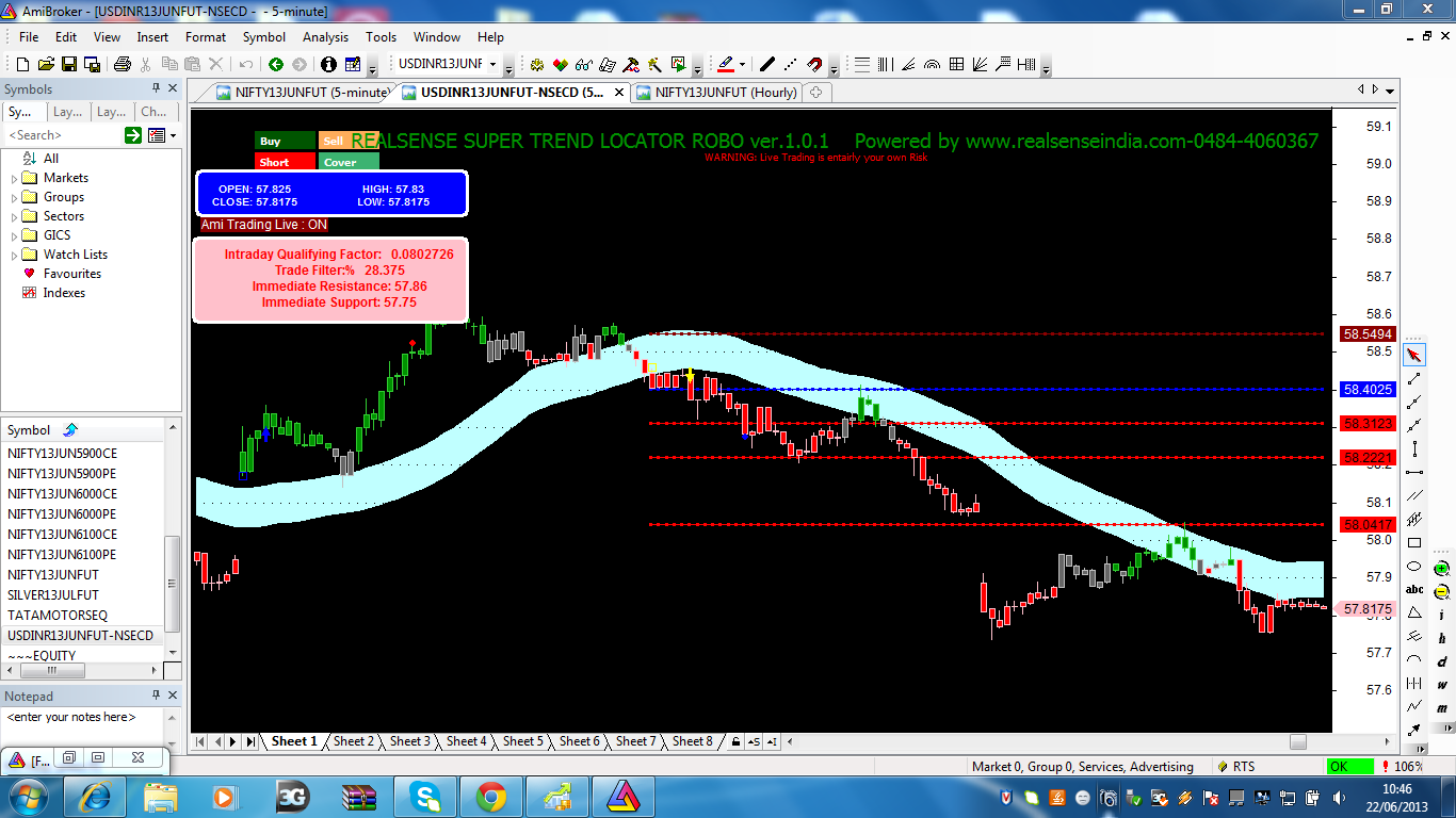 Nifty trading system software